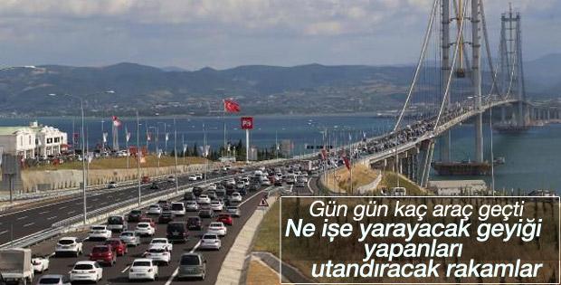 İşte Osmangazi'den Geçen Araç Sayısı
